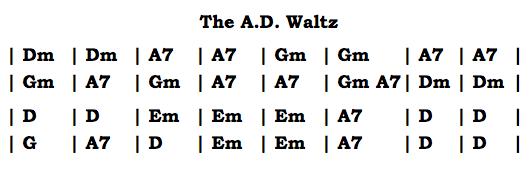 Dick Atlee's Dance Tunes